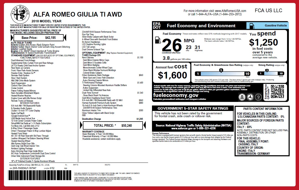 New 2018 Alfa Romeo Giulia Ti Q4 | Greenwich, CT